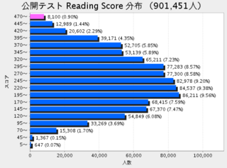 toeic reading.png
