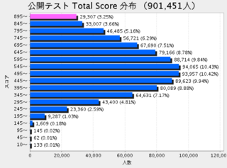 toeic total.png